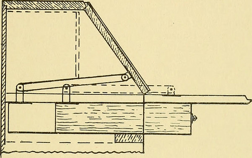 "Image from page 254 of ""Modern cabinet work, furniture & fitments; an account of the theory & practice in the production of all kinds of cabinet work & furniture with chapters on the growth and progress of design and construction; illustrated by over 1000"